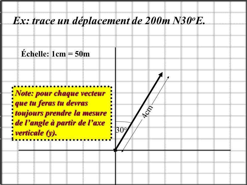 Un problème qui survient souvent est la mesure de langle dun vecteur qui est court?