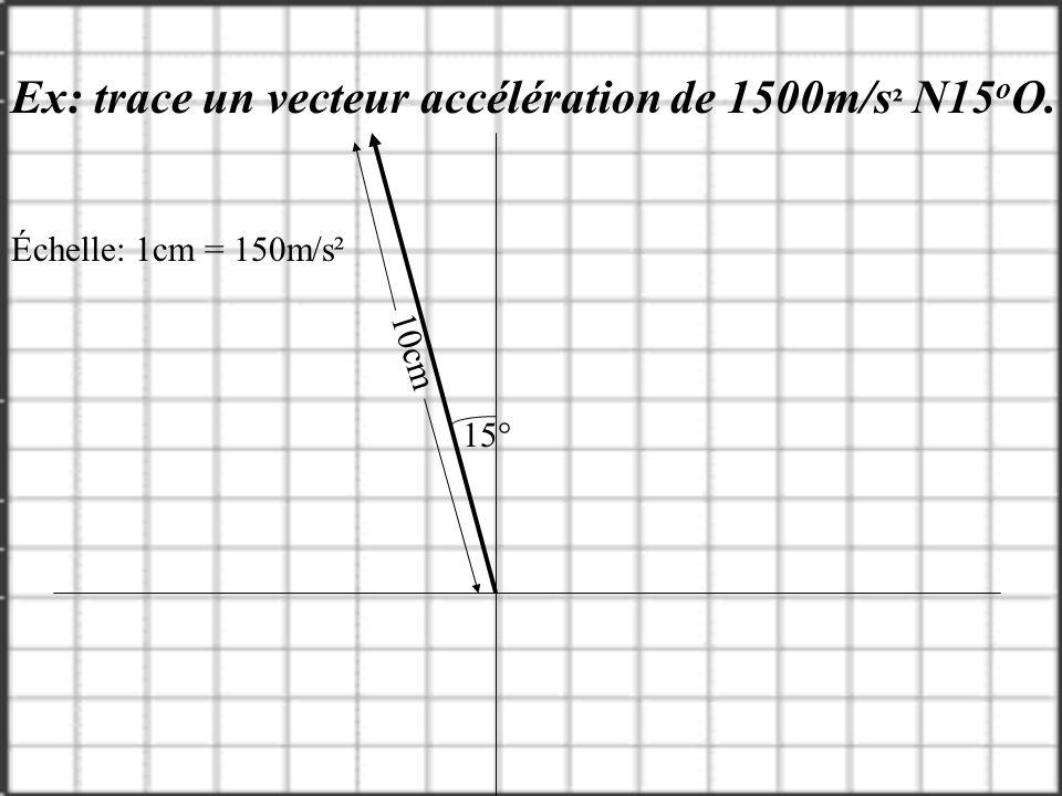 Ex: trace un déplacement de 200m N30 o E. 30 o 4cm Note: pour chaque vecteur que tu feras tu devras toujours prendre la mesure de langle à partir de l
