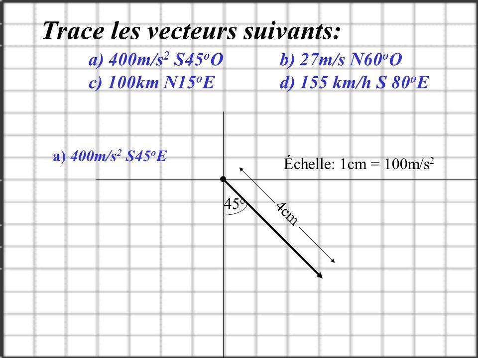 Ex: trace un vecteur accélération de 1500m/s ² N15 o O. Échelle: 1cm = 150m/s² 15° 10cm