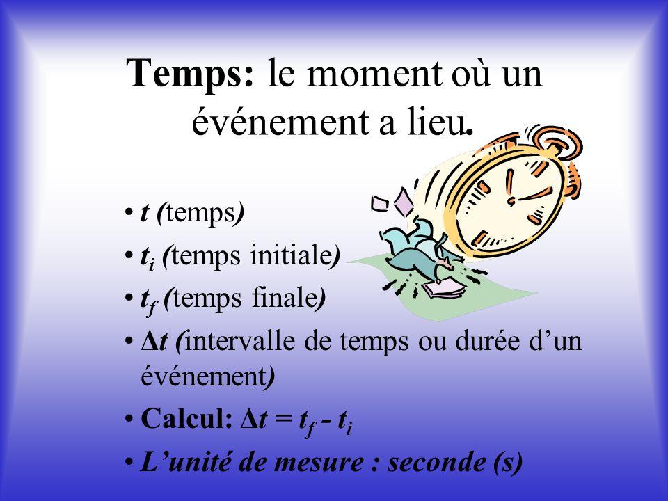 Temps: le moment où un événement a lieu.