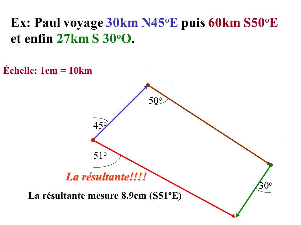 Un Frizbee a une vitesse de 10 m/s (N.): il subit une variation de vitesse de 10 m/s (O.). Trouve la vitesse résultante du Frizbee. Échelle: 1cm = 2m/