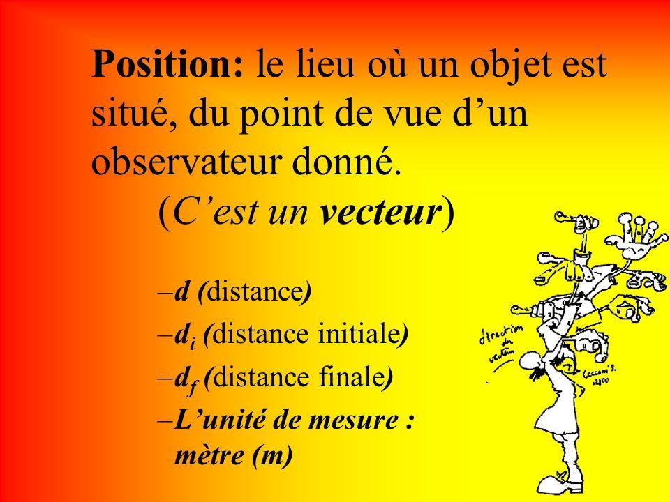 –d (distance) –d i (distance initiale) –d f (distance finale) –Lunité de mesure : mètre (m) Position: le lieu où un objet est situé, du point de vue dun observateur donné.