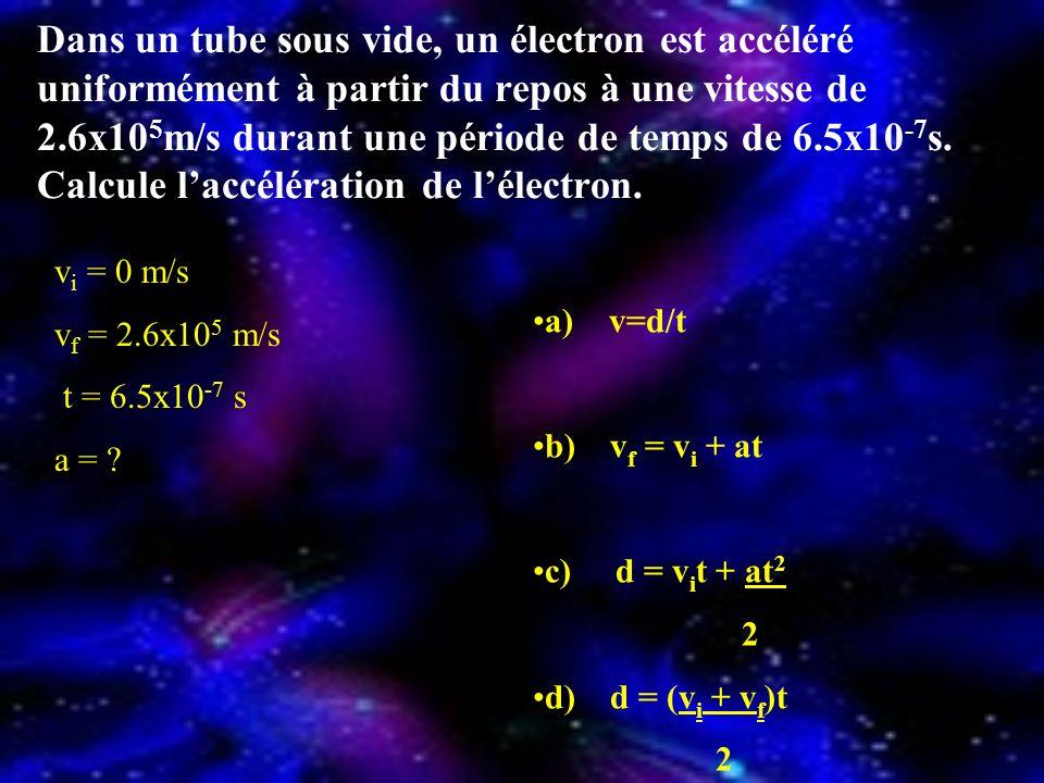 Quel est laccélération dune auto de course si sa vitesse est augmenté uniformément de 40m/s à 66m/s sur une période de 11s. v i = 40 m/s v f = 66 m/s