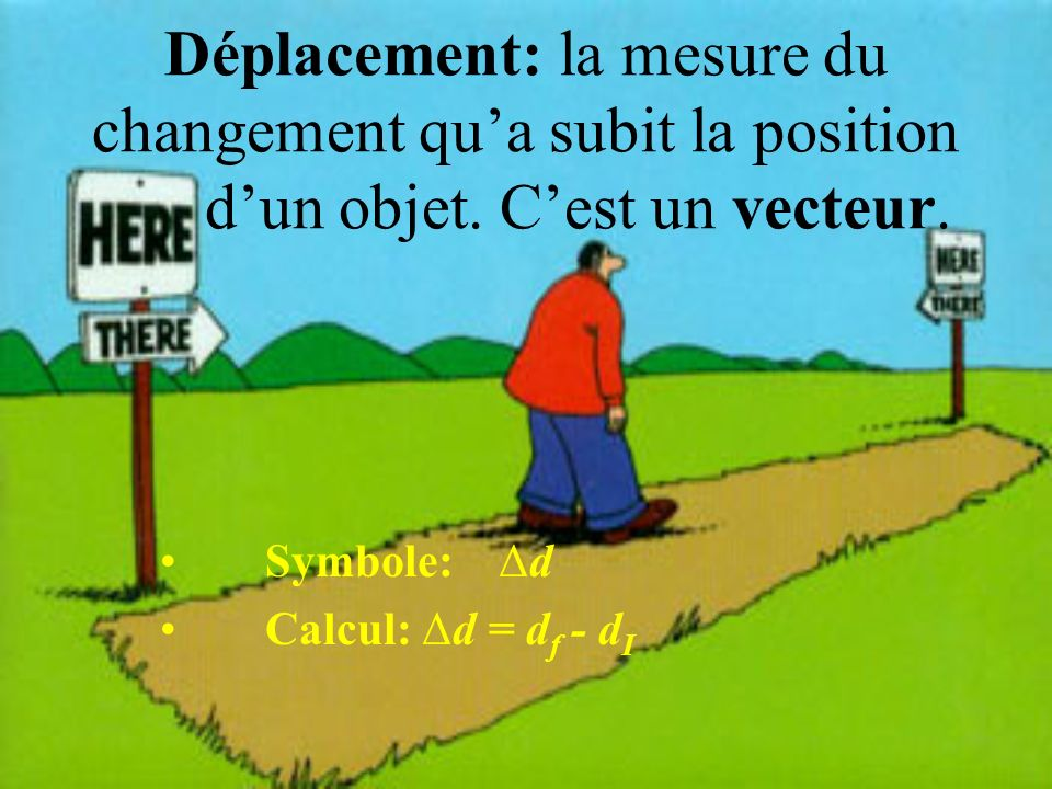 –d (distance) –d i (distance initiale) –d f (distance finale) –Lunité de mesure : mètre (m) Position: le lieu où un objet est situé, du point de vue d