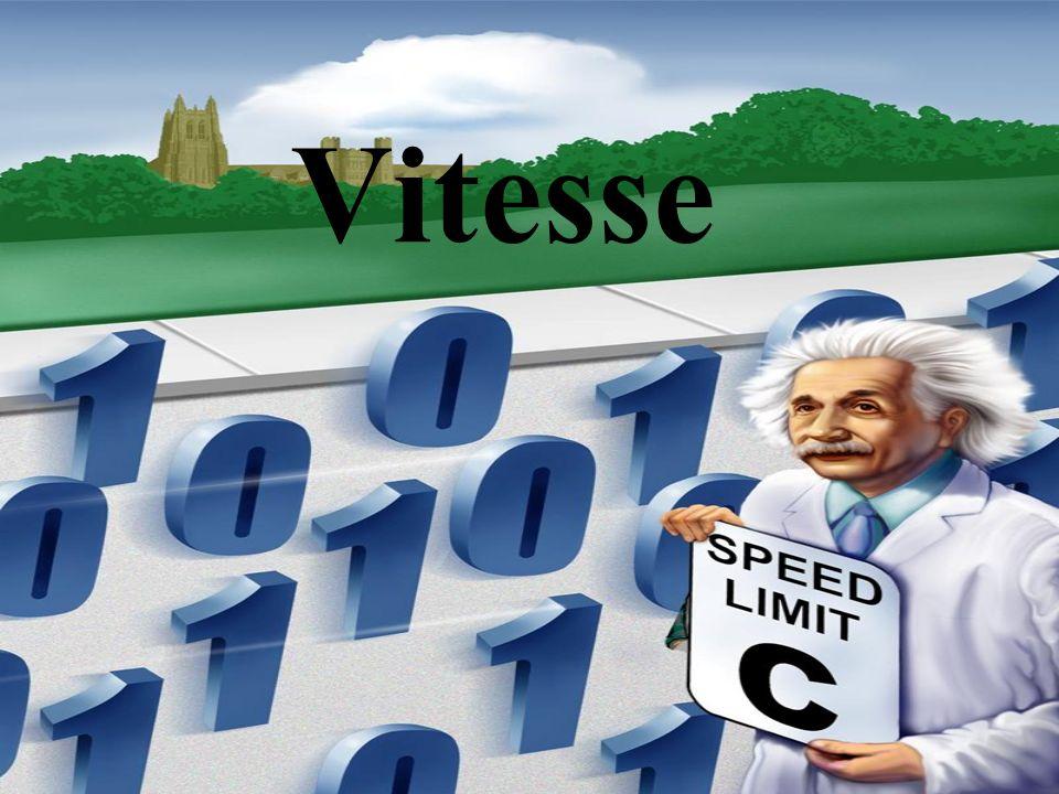 Le Vecteur vitesse et la pente Lorsque lon trouve la pente dune droite dun graphique distance vs temps lon trouve la valeur du vecteur vitesse.