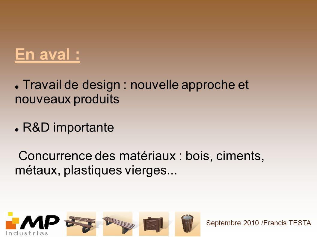 En aval : Travail de design : nouvelle approche et nouveaux produits R&D importante Concurrence des matériaux : bois, ciments, métaux, plastiques vier