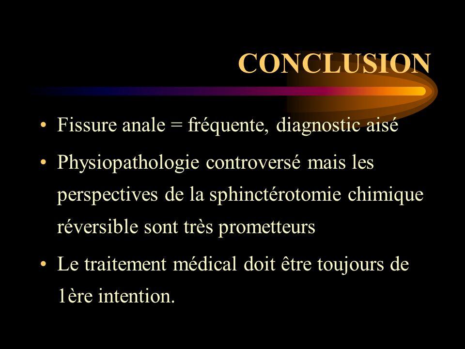 CONCLUSION Fissure anale = fréquente, diagnostic aisé Physiopathologie controversé mais les perspectives de la sphinctérotomie chimique réversible son