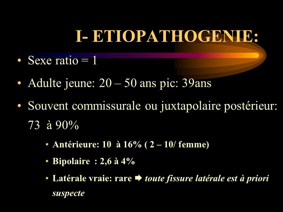 I- ETIOPATHOGENIE: Pathogénie: plusieurs théories 2 actuellement les plus impliquées: Spasme sphinctérien: hypertonie sphinctérienne.
