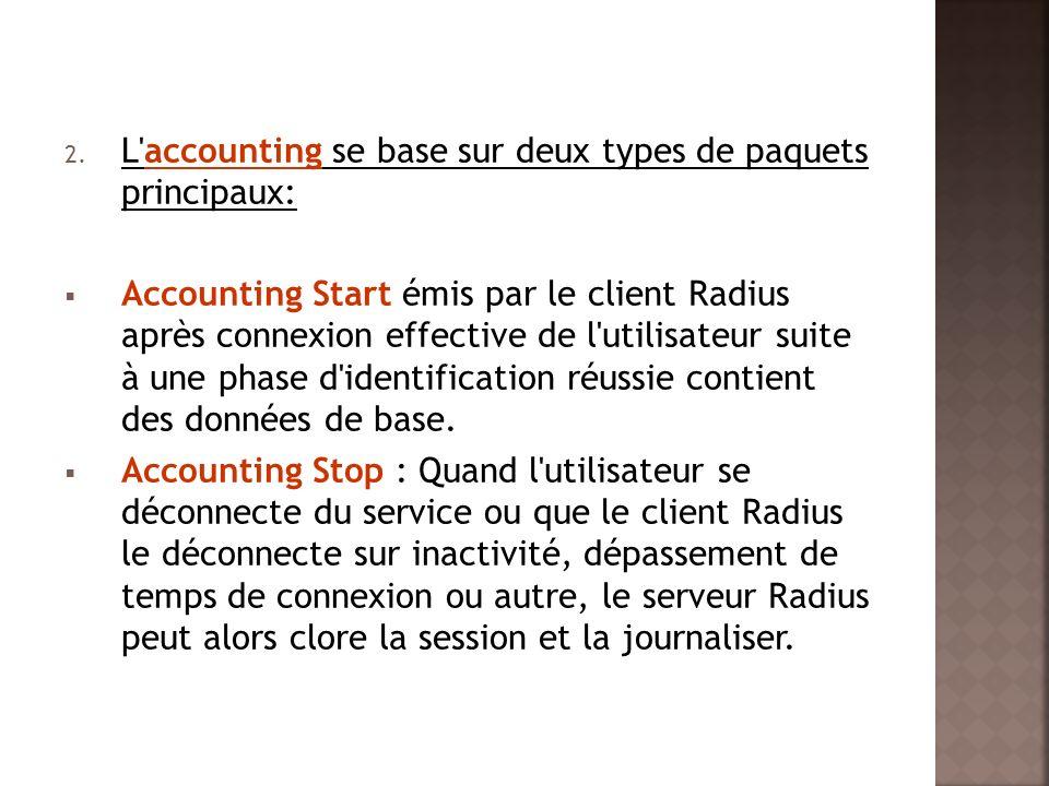 2. L'accounting se base sur deux types de paquets principaux: Accounting Start émis par le client Radius après connexion effective de l'utilisateur su