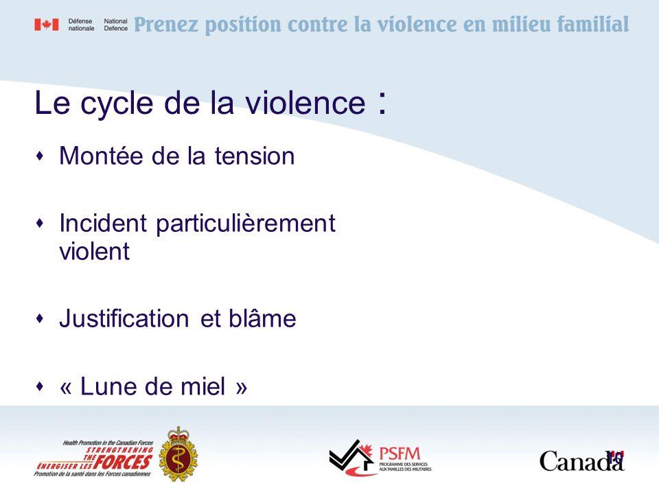 Le cycle de la violence : Montée de la tension Incident particulièrement violent Justification et blâme « Lune de miel » 10