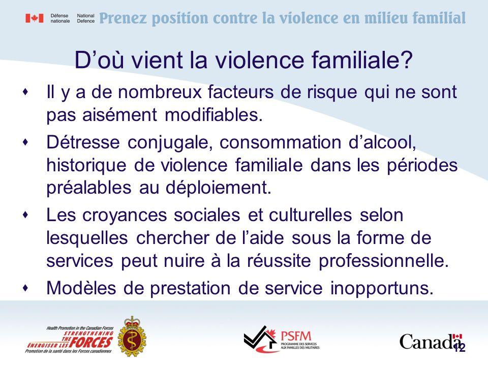 Doù vient la violence familiale? Il y a de nombreux facteurs de risque qui ne sont pas aisément modifiables. Détresse conjugale, consommation dalcool,
