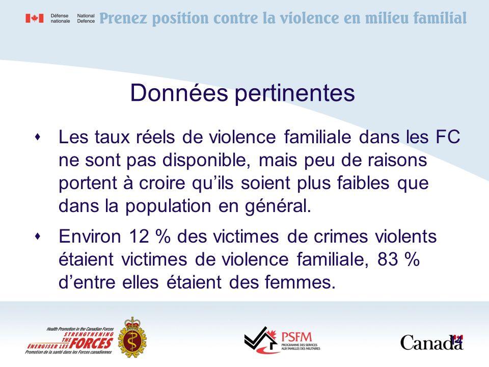 Données pertinentes Les taux réels de violence familiale dans les FC ne sont pas disponible, mais peu de raisons portent à croire quils soient plus fa