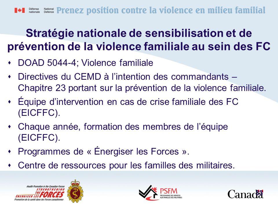 33 Stratégie nationale de sensibilisation et de prévention de la violence familiale au sein des FC DOAD 5044-4; Violence familiale Directives du CEMD