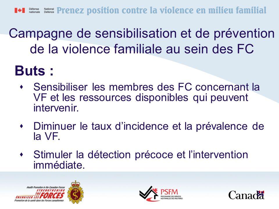 Sensibiliser les membres des FC concernant la VF et les ressources disponibles qui peuvent intervenir. Diminuer le taux dincidence et la prévalence de