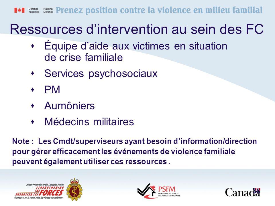 Ressources dintervention au sein des FC Équipe daide aux victimes en situation de crise familiale Services psychosociaux PM Aumôniers Médecins militai
