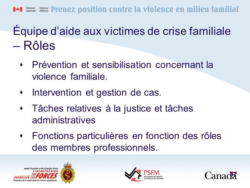 Équipe daide aux victimes de crise familiale – Rôles Prévention et sensibilisation concernant la violence familiale. Intervention et gestion de cas. T