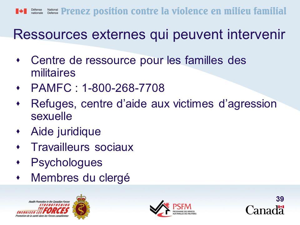 Ressources externes qui peuvent intervenir Centre de ressource pour les familles des militaires PAMFC : 1-800-268-7708 Refuges, centre daide aux victi