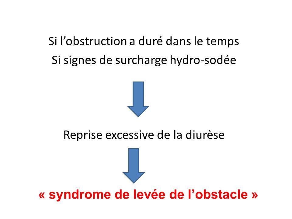 Si lobstruction a duré dans le temps Si signes de surcharge hydro-sodée Reprise excessive de la diurèse « syndrome de levée de lobstacle »