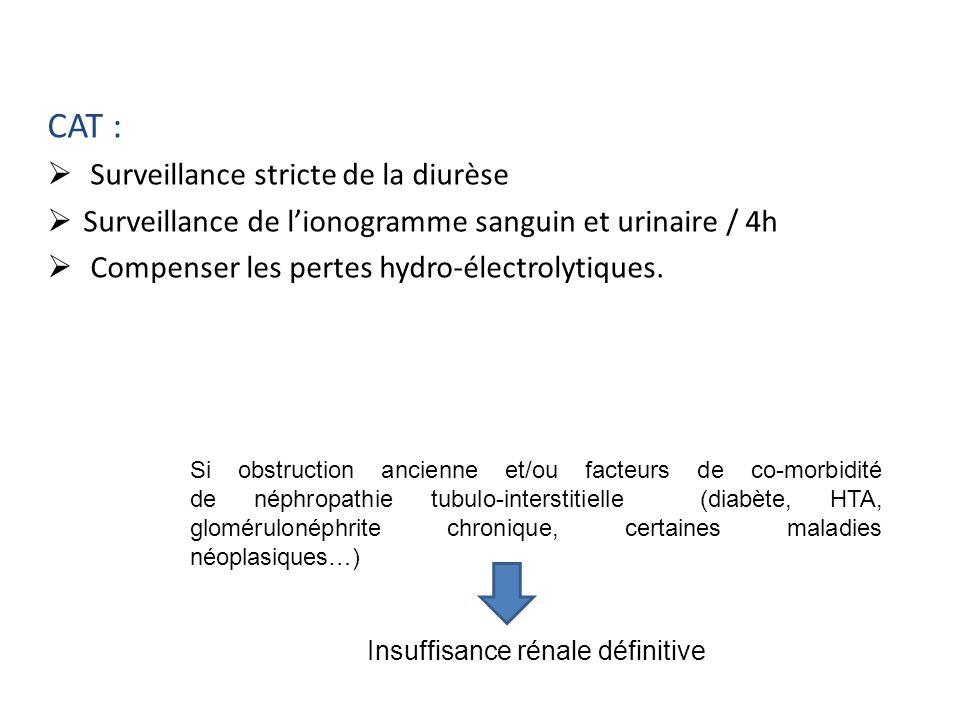 CAT : Surveillance stricte de la diurèse Surveillance de lionogramme sanguin et urinaire / 4h Compenser les pertes hydro-électrolytiques. Si obstructi