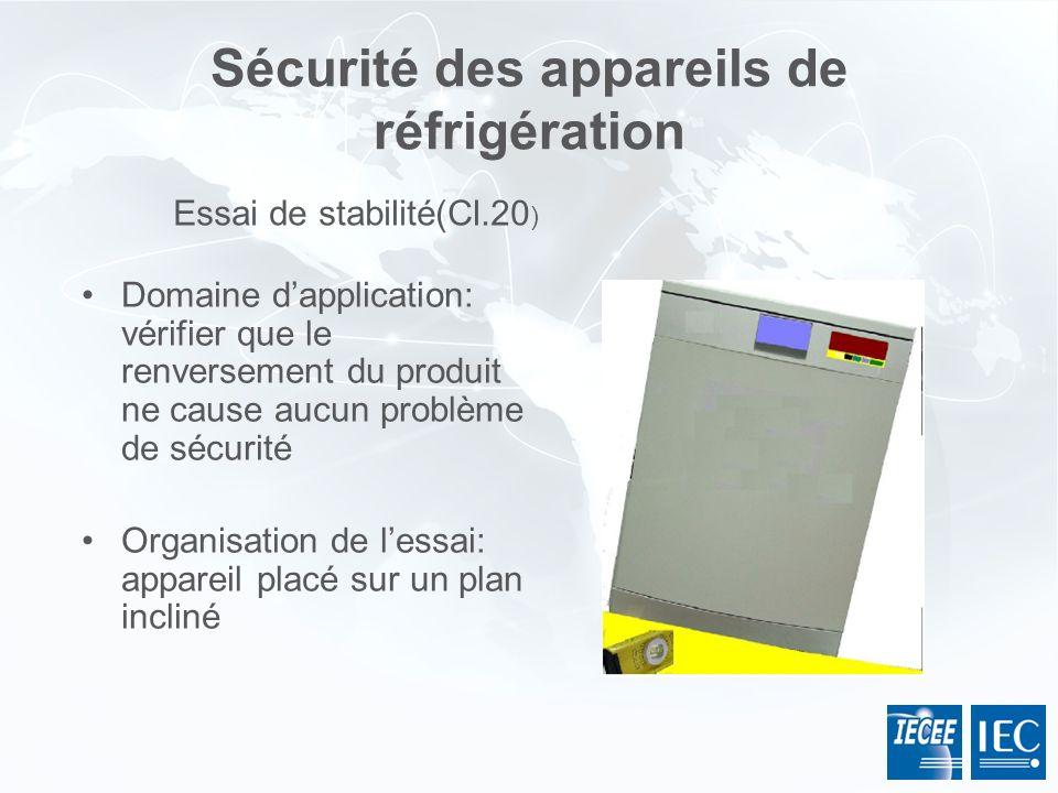 Sécurité des appareils de réfrigération Domaine dapplication: vérifier que le renversement du produit ne cause aucun problème de sécurité Organisation