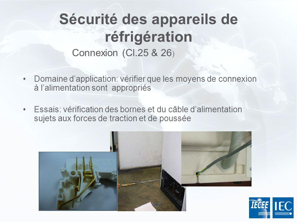 Sécurité des appareils de réfrigération Domaine dapplication: vérifier que les moyens de connexion à lalimentation sont appropriés Essais: vérificatio