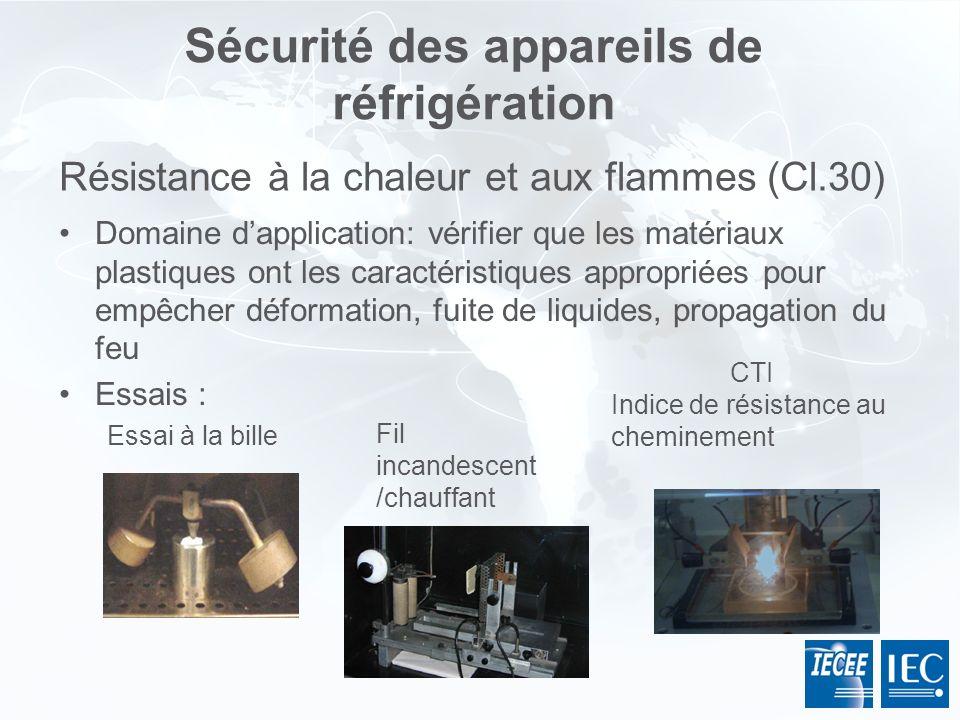 Sécurité des appareils de réfrigération Domaine dapplication: vérifier que les matériaux plastiques ont les caractéristiques appropriées pour empêcher