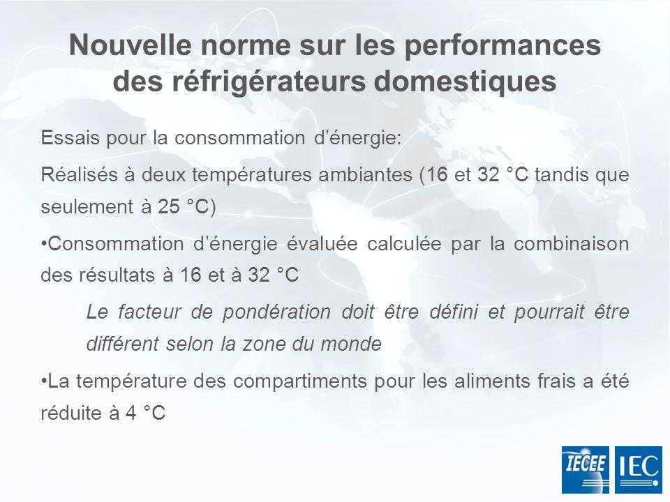 Nouvelle norme sur les performances des réfrigérateurs domestiques Essais pour la consommation dénergie: Réalisés à deux températures ambiantes (16 et