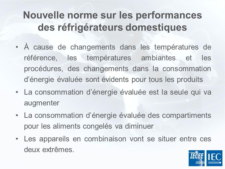 Nouvelle norme sur les performances des réfrigérateurs domestiques À cause de changements dans les températures de référence, les températures ambiant