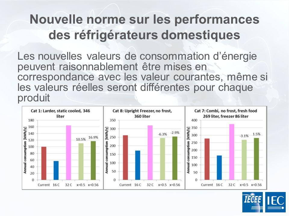 Nouvelle norme sur les performances des réfrigérateurs domestiques Les nouvelles valeurs de consommation dénergie peuvent raisonnablement être mises e