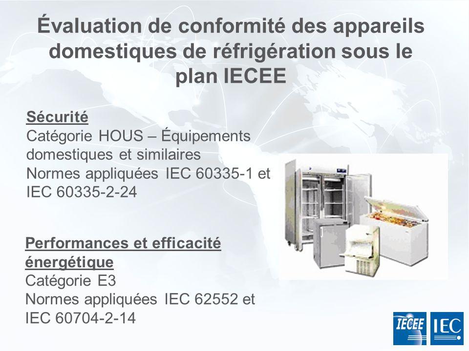 Sécurité Catégorie HOUS – Équipements domestiques et similaires Normes appliquées IEC 60335-1 et IEC 60335-2-24 Performances et efficacité énergétique