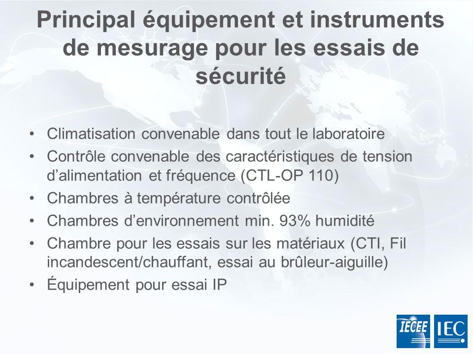 Principal équipement et instruments de mesurage pour les essais de sécurité Climatisation convenable dans tout le laboratoire Contrôle convenable des