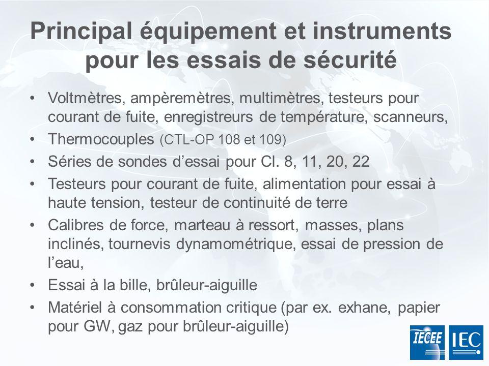 Principal équipement et instruments pour les essais de sécurité Voltmètres, ampèremètres, multimètres, testeurs pour courant de fuite, enregistreurs d