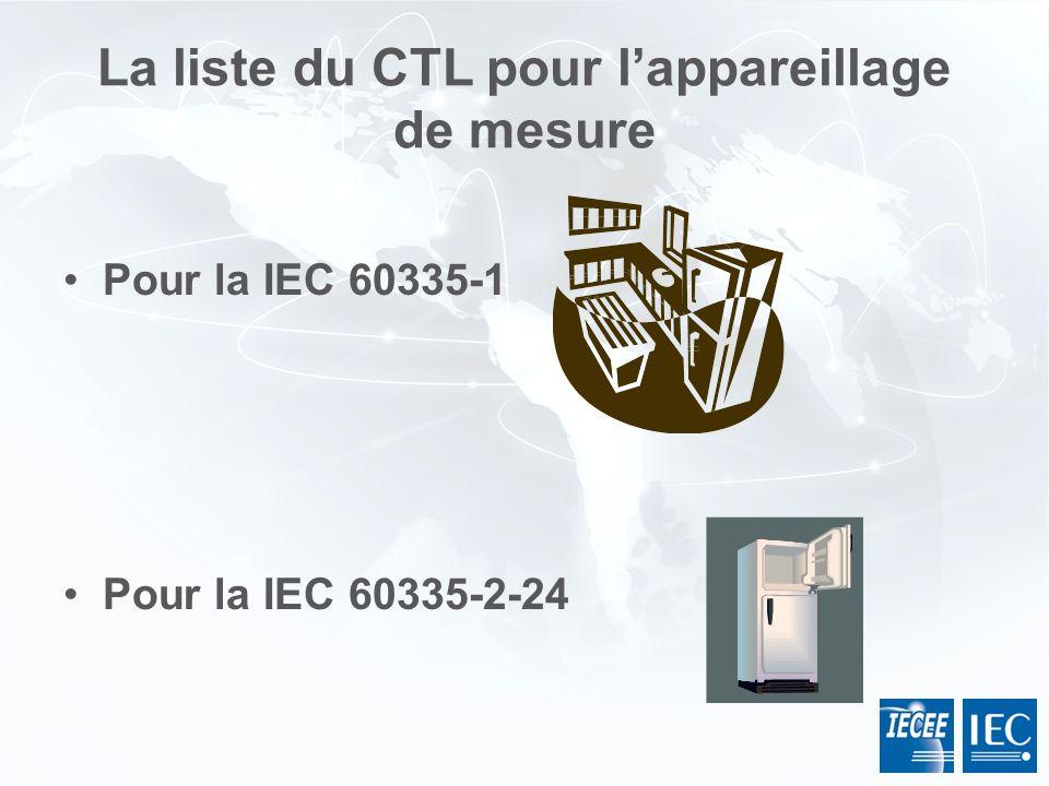 La liste du CTL pour lappareillage de mesure Pour la IEC 60335-1 Pour la IEC 60335-2-24
