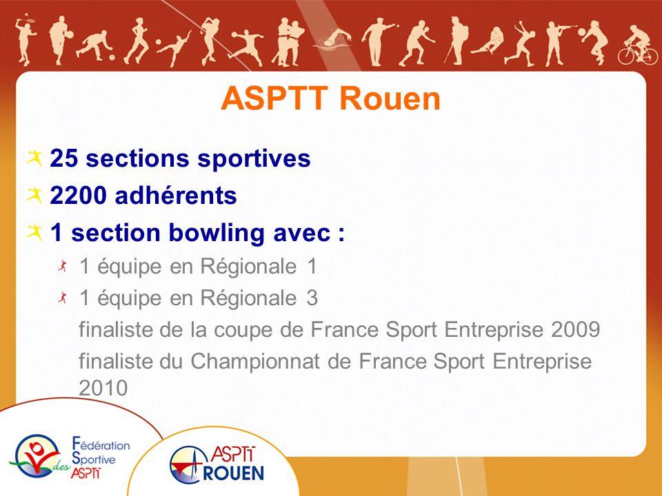 ASPTT Rouen 25 sections sportives 2200 adhérents 1 section bowling avec : 1 équipe en Régionale 1 1 équipe en Régionale 3 finaliste de la coupe de France Sport Entreprise 2009 finaliste du Championnat de France Sport Entreprise 2010