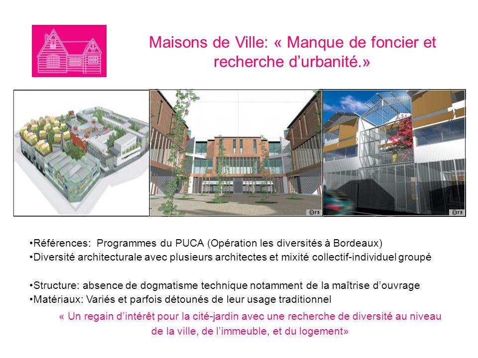 Maisons de Ville: « Manque de foncier et recherche durbanité.» Références: Programmes du PUCA (Opération les diversités à Bordeaux) Diversité architec