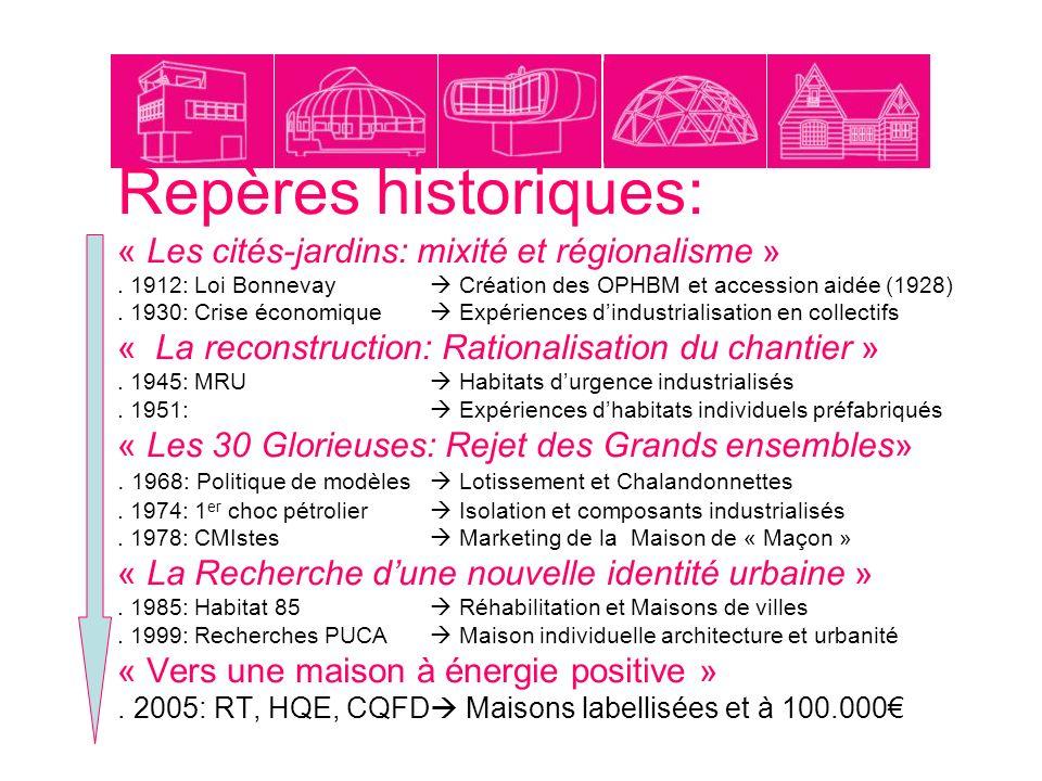 Repères historiques: « Les cités-jardins: mixité et régionalisme ».