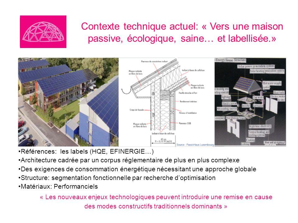 Contexte technique actuel: « Vers une maison passive, écologique, saine… et labellisée.» Références: les labels (HQE, EFINERGIE…) Architecture cadrée