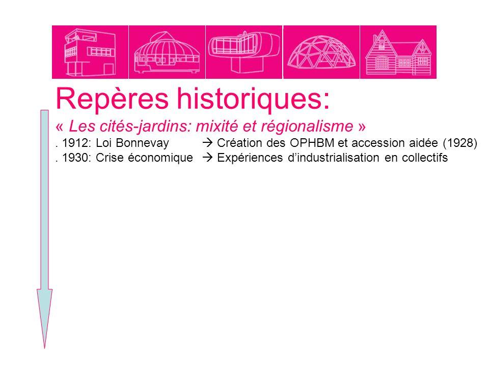 Repères historiques: « Les cités-jardins: mixité et régionalisme ». 1912: Loi Bonnevay Création des OPHBM et accession aidée (1928). 1930: Crise écono