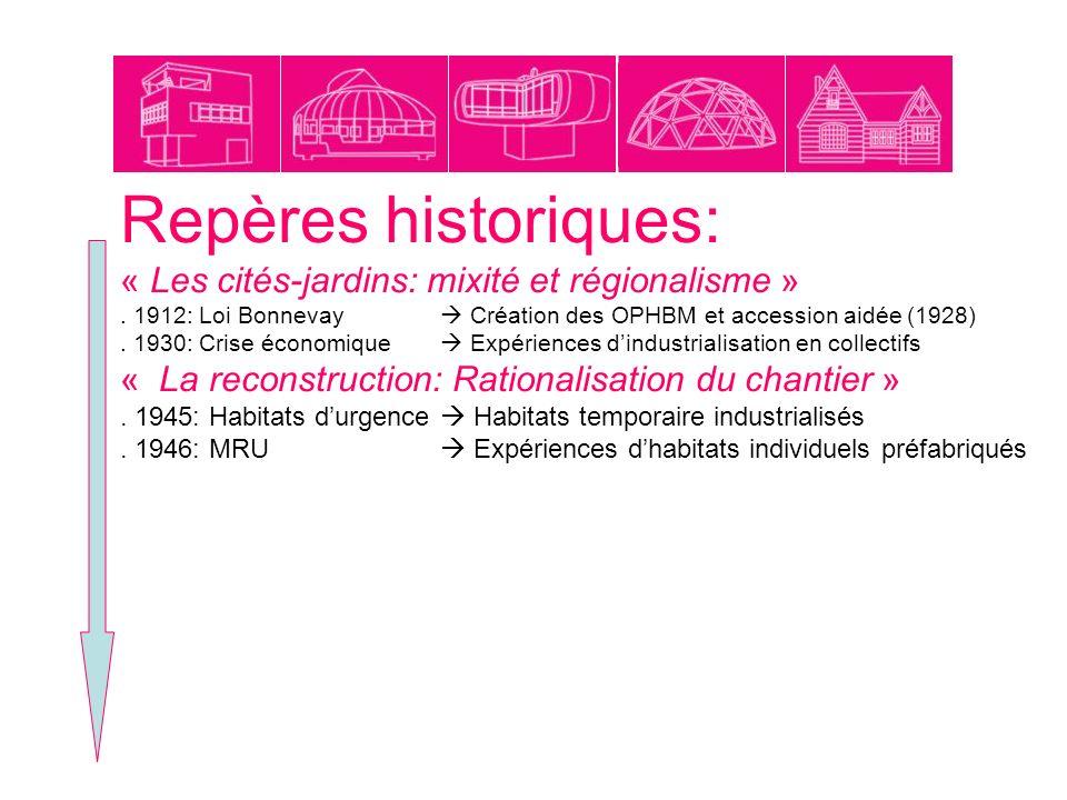 La reconstruction: « Le logement social durgence ».