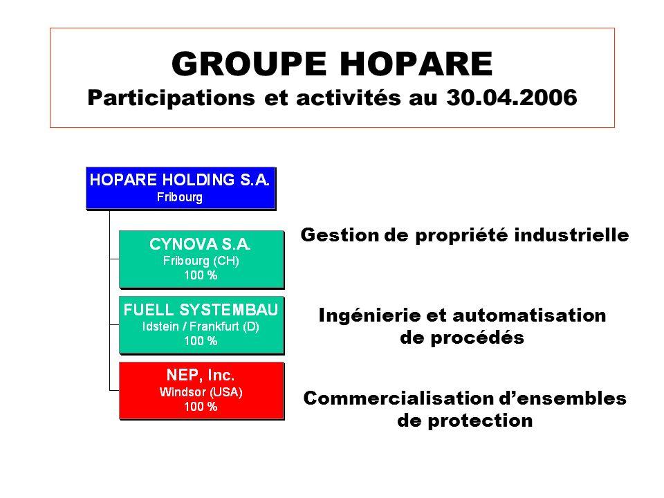 GROUPE HOPARE Participations et activités au 30.04.2006 Gestion de propriété industrielle Ingénierie et automatisation de procédés Commercialisation d