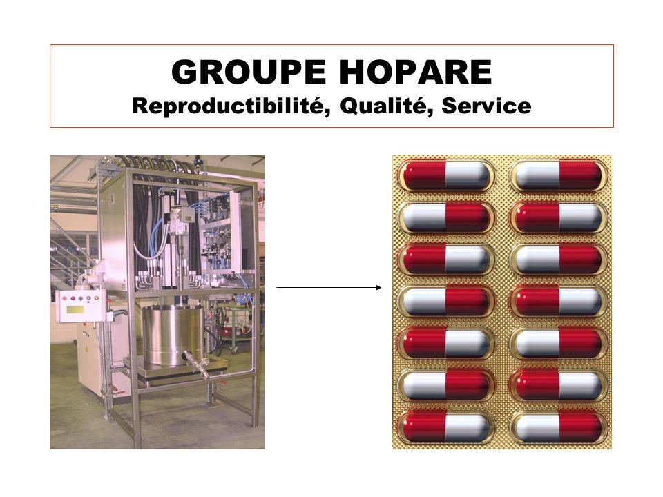 GROUPE HOPARE Reproductibilité, Qualité, Service
