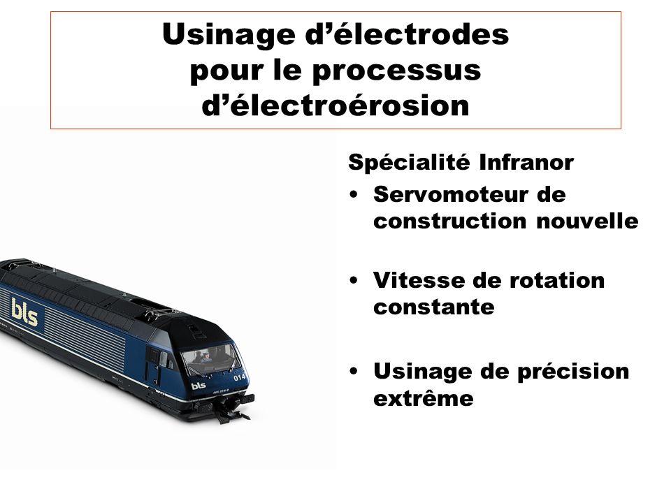 Spécialité Infranor Servomoteur de construction nouvelle Vitesse de rotation constante Usinage de précision extrême Usinage délectrodes pour le proces