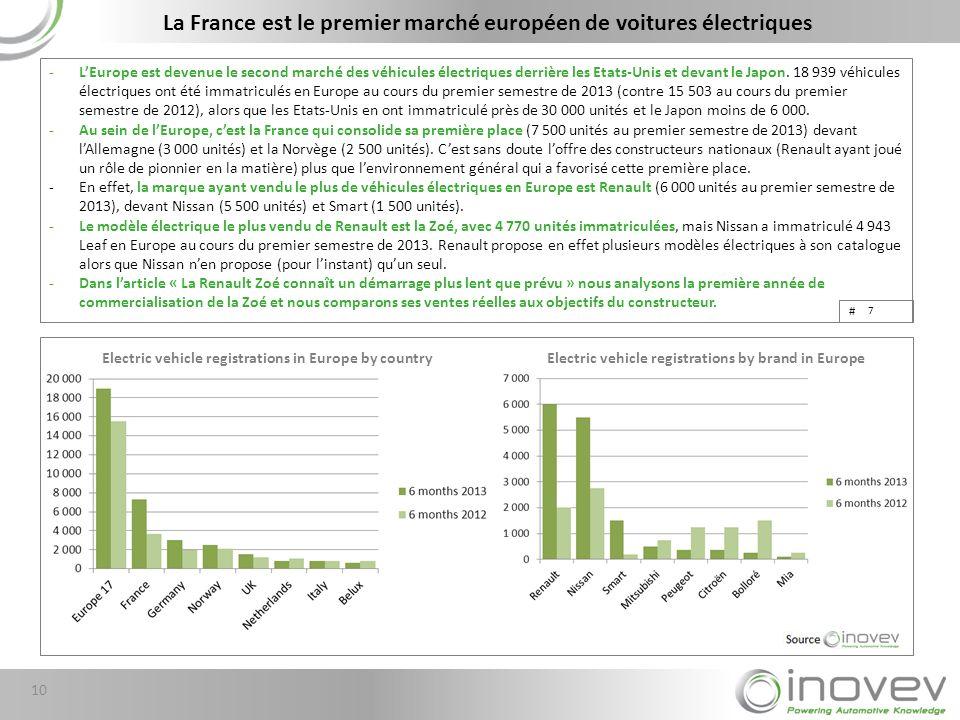 # -LEurope est devenue le second marché des véhicules électriques derrière les Etats-Unis et devant le Japon.