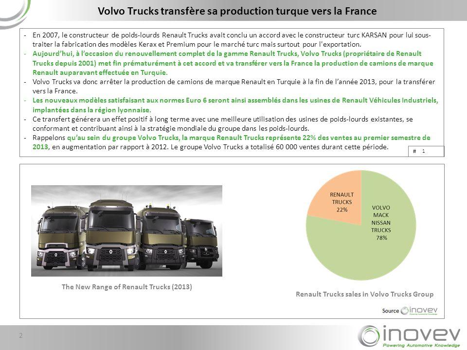 # -En 2007, le constructeur de poids-lourds Renault Trucks avait conclu un accord avec le constructeur turc KARSAN pour lui sous- traiter la fabrication des modèles Kerax et Premium pour le marché turc mais surtout pour l exportation.