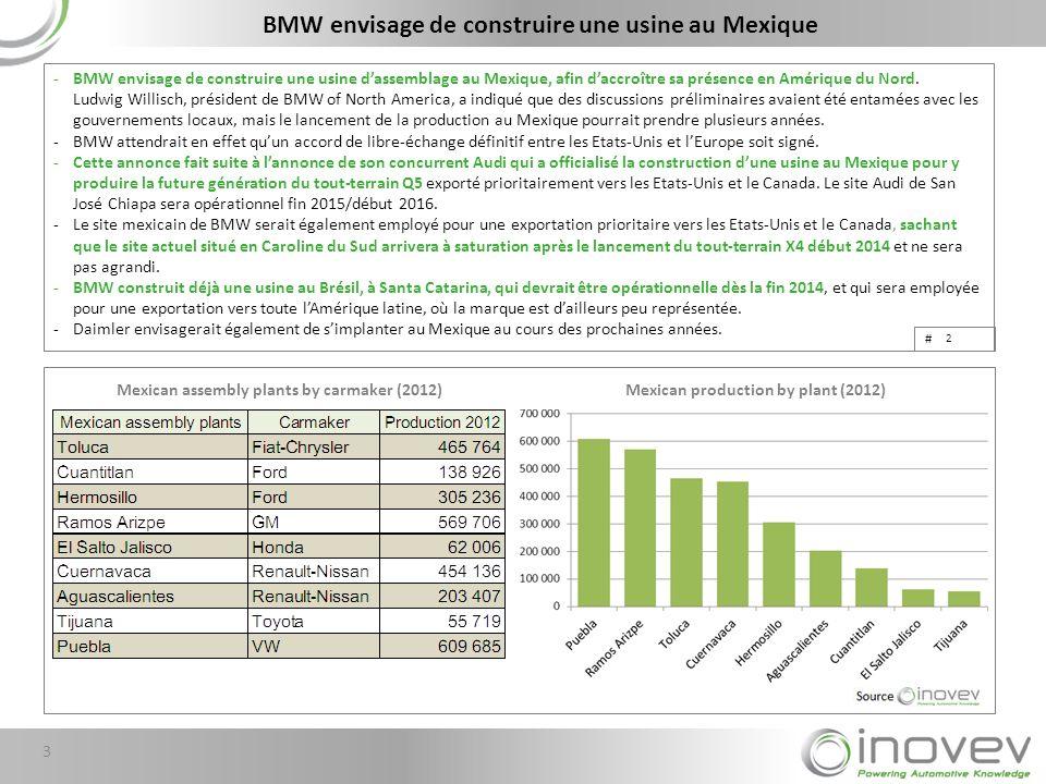 # -BMW envisage de construire une usine dassemblage au Mexique, afin daccroître sa présence en Amérique du Nord.