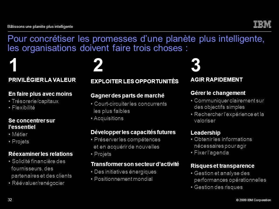 32 © 2009 IBM Corporation Bâtissons une planète plus intelligente Pour concrétiser les promesses dune planète plus intelligente, les organisations doi