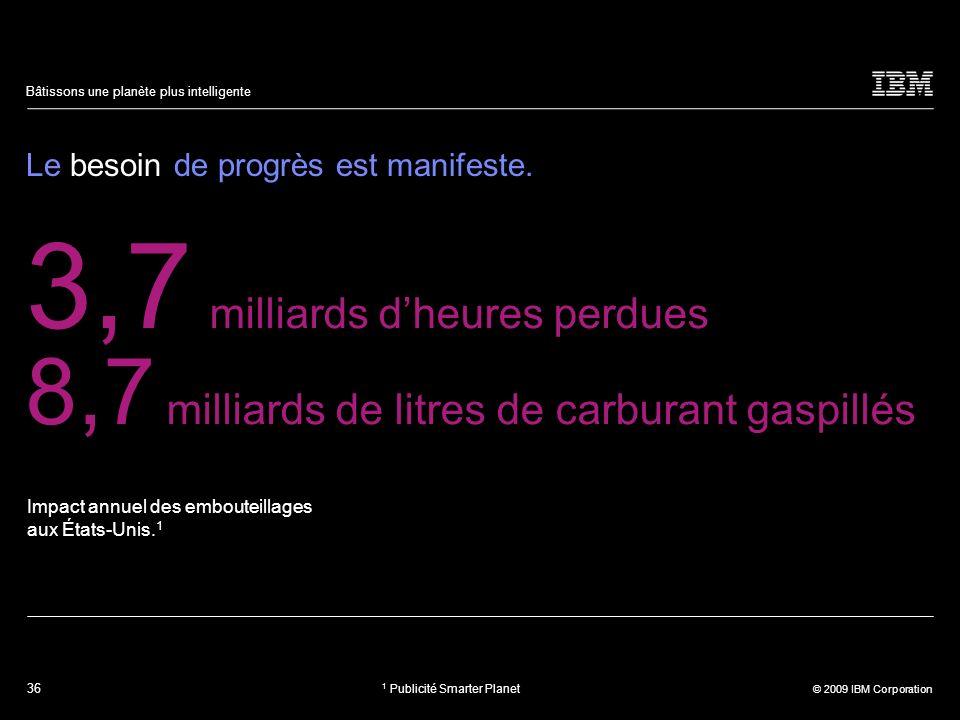 36 © 2009 IBM Corporation Bâtissons une planète plus intelligente Le besoin de progrès est manifeste. Impact annuel des embouteillages aux États-Unis.