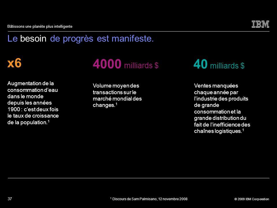 37 © 2009 IBM Corporation Bâtissons une planète plus intelligente Le besoin de progrès est manifeste. x6 Augmentation de la consommation deau dans le