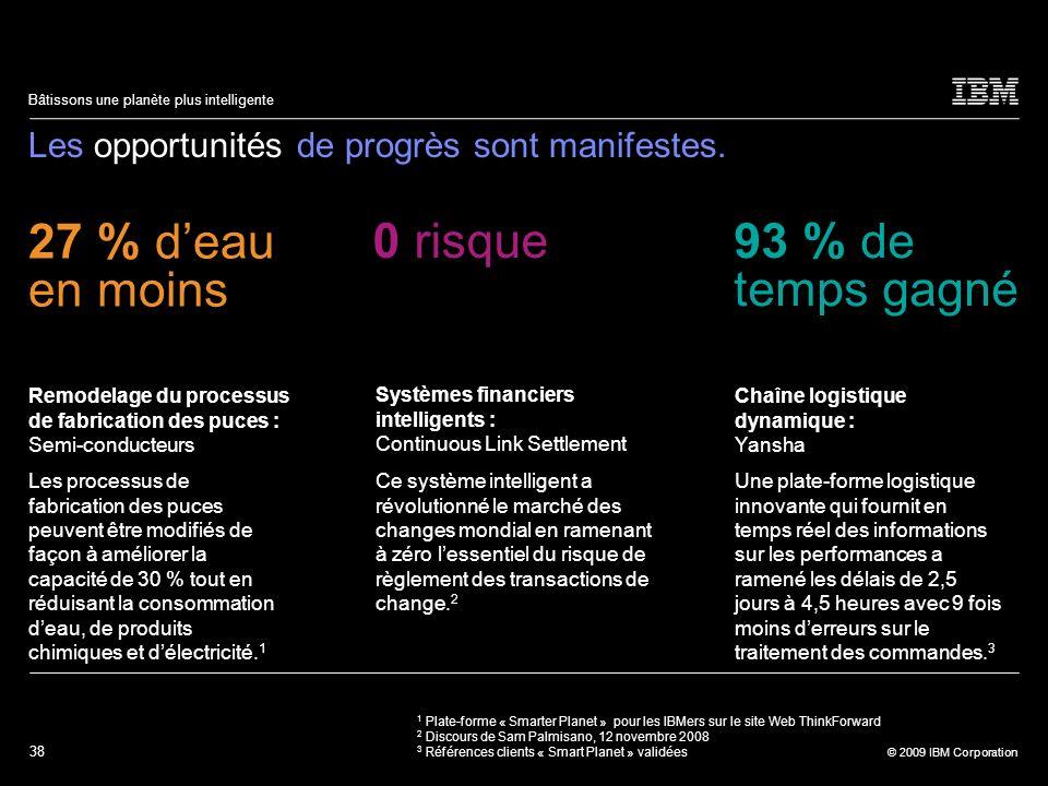 38 © 2009 IBM Corporation Bâtissons une planète plus intelligente Les opportunités de progrès sont manifestes. 27 % deau en moins Remodelage du proces