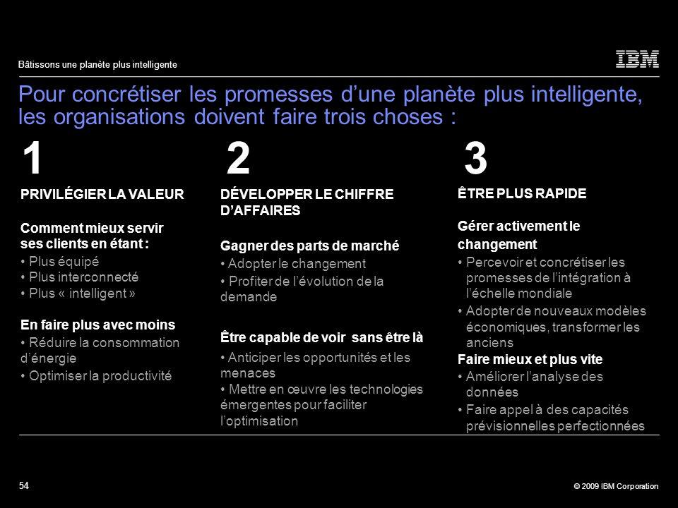 54 © 2009 IBM Corporation Bâtissons une planète plus intelligente Pour concrétiser les promesses dune planète plus intelligente, les organisations doi